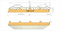 Panneaux sandwich bardage toiture