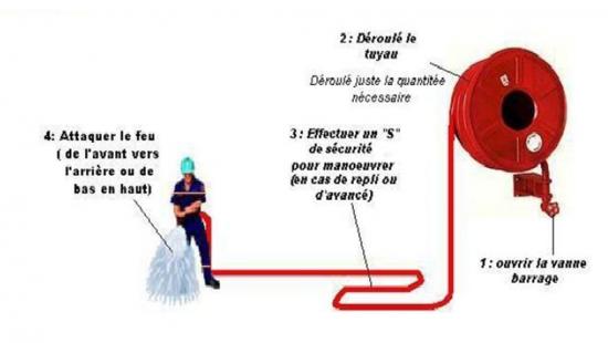 Robinet d'incendie armé (r.i.a) maroc fes Import Export