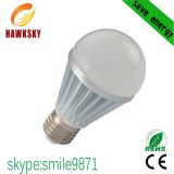 Factory directly price hot sale in Europe led bulb light