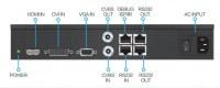 Seamless LCD Video Wall