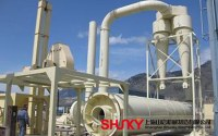 High efficiency and energy saving rotary dryer