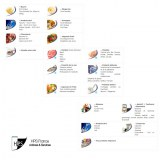 Fournisseurs alimentaire - produits laitiers, viande halal